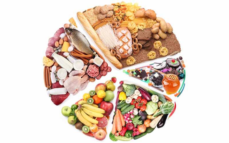Таблица белки, жиры, углеводы
